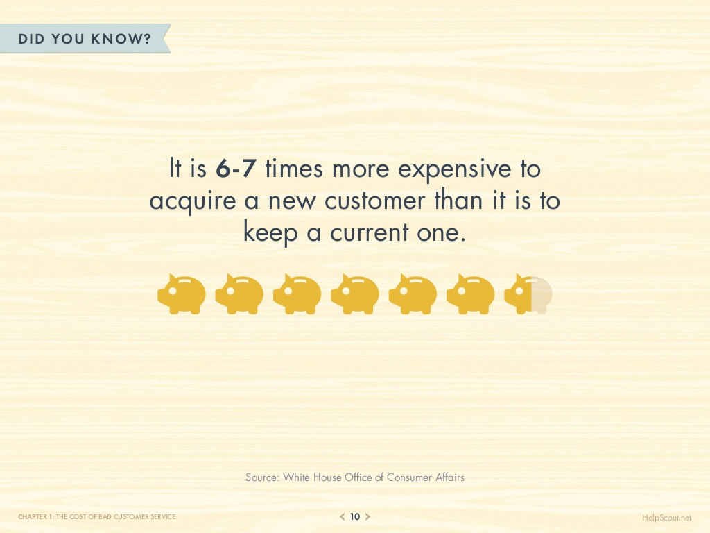 75-customer-service-facts-quotes-statistics-10-1024