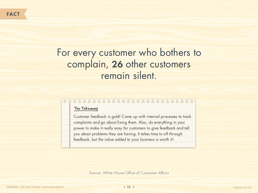 75-customer-service-facts-quotes-statistics-11-1024