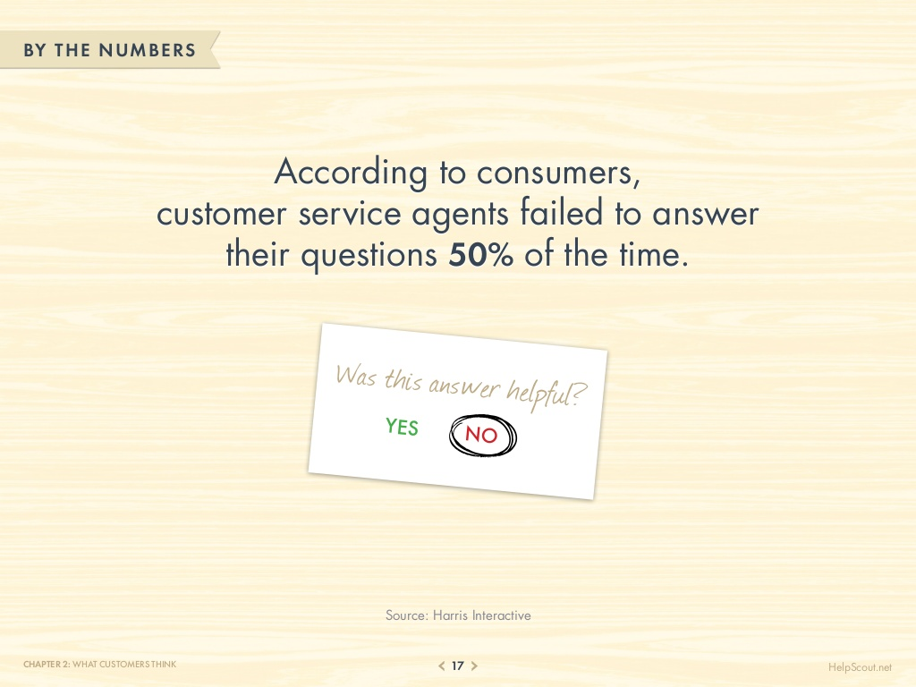 75-customer-service-facts-quotes-statistics-17-1024