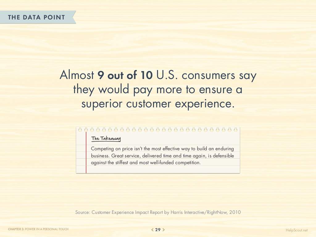75-customer-service-facts-quotes-statistics-29-1024