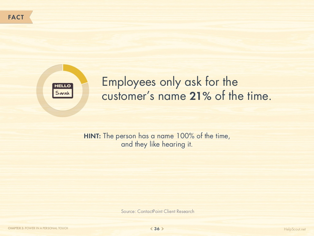 75-customer-service-facts-quotes-statistics-36-1024