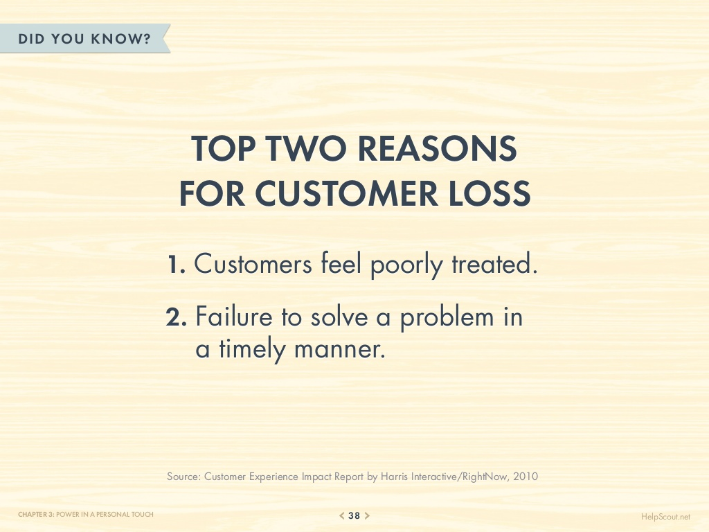 75-customer-service-facts-quotes-statistics-38-1024