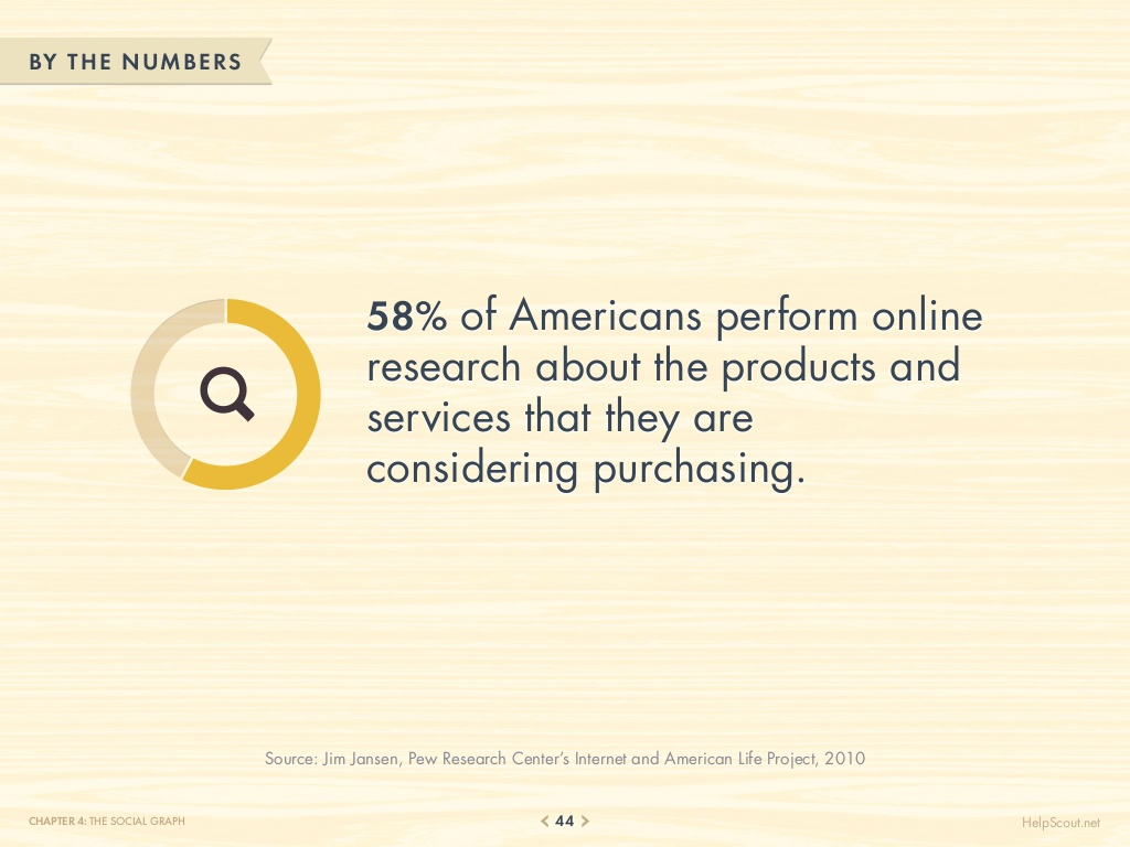 75-customer-service-facts-quotes-statistics-44-1024