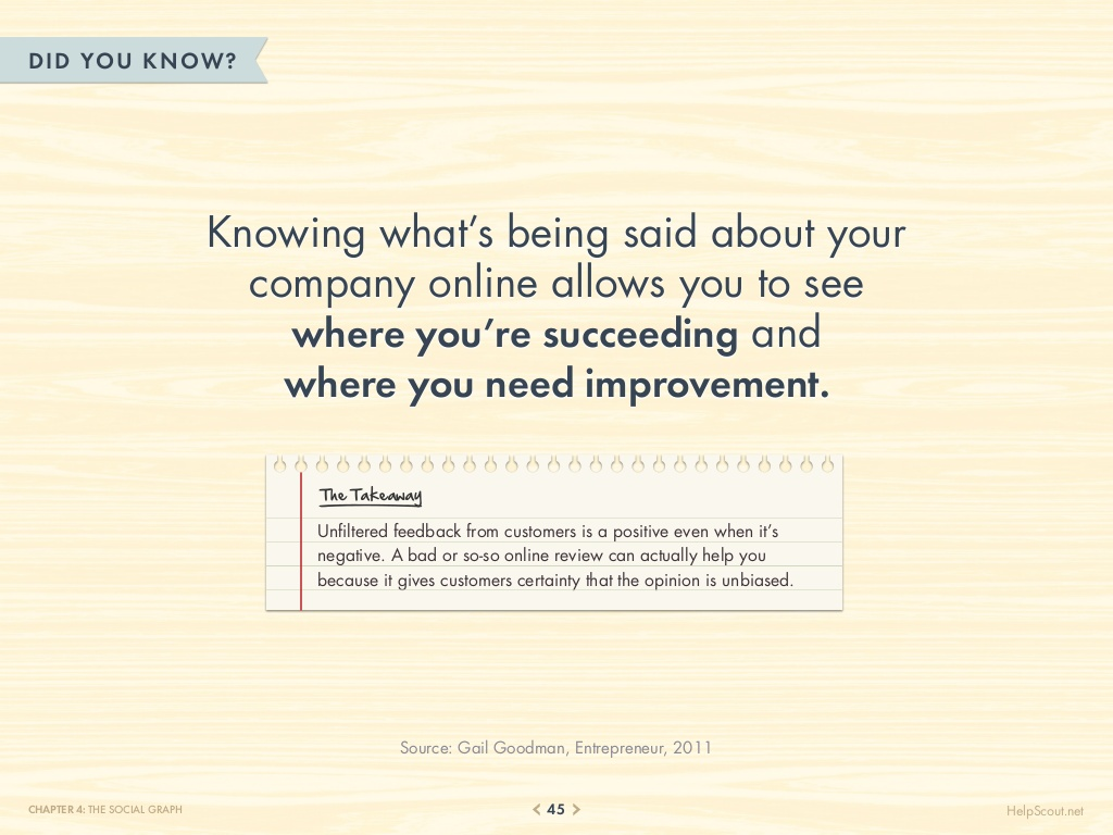 75-customer-service-facts-quotes-statistics-45-1024