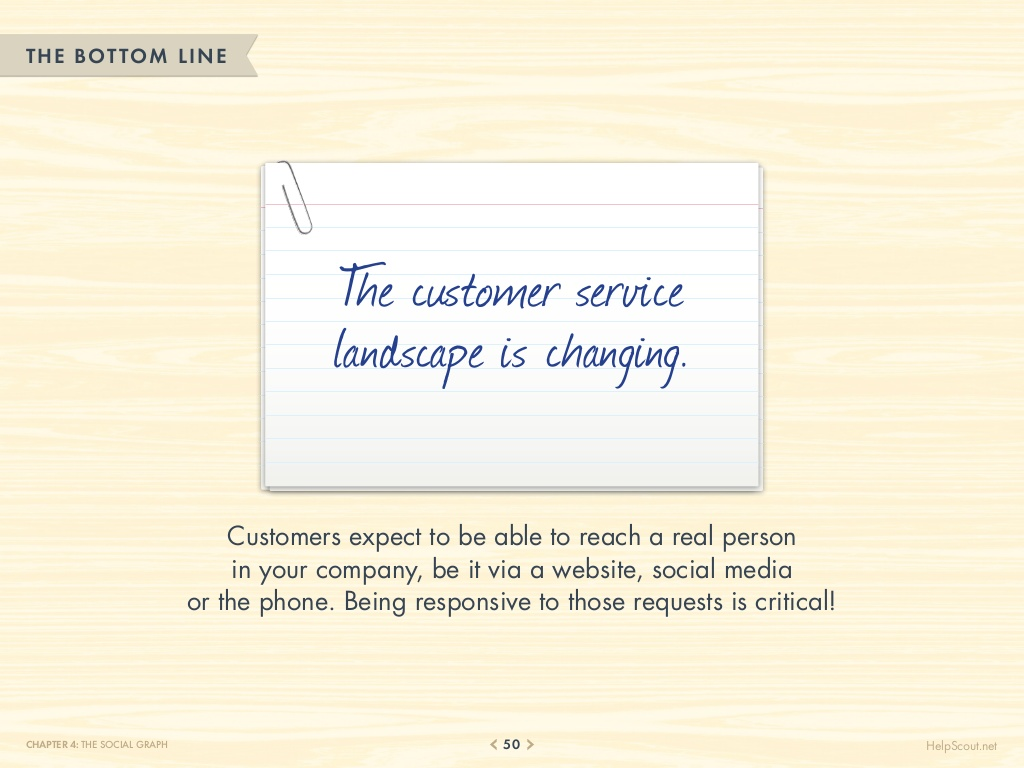 75-customer-service-facts-quotes-statistics-50-1024