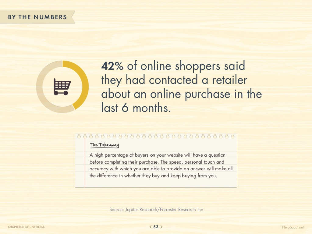 75-customer-service-facts-quotes-statistics-53-1024