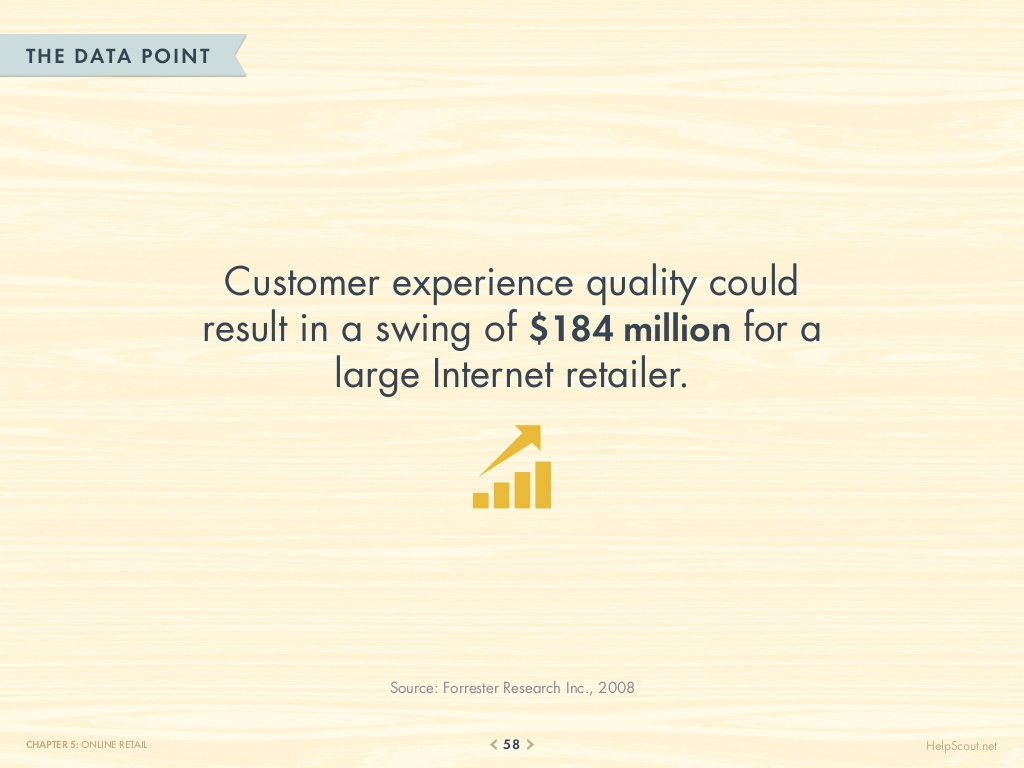 75-customer-service-facts-quotes-statistics-58-1024