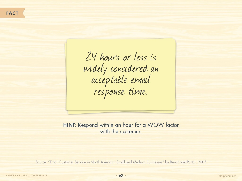75-customer-service-facts-quotes-statistics-65-1024
