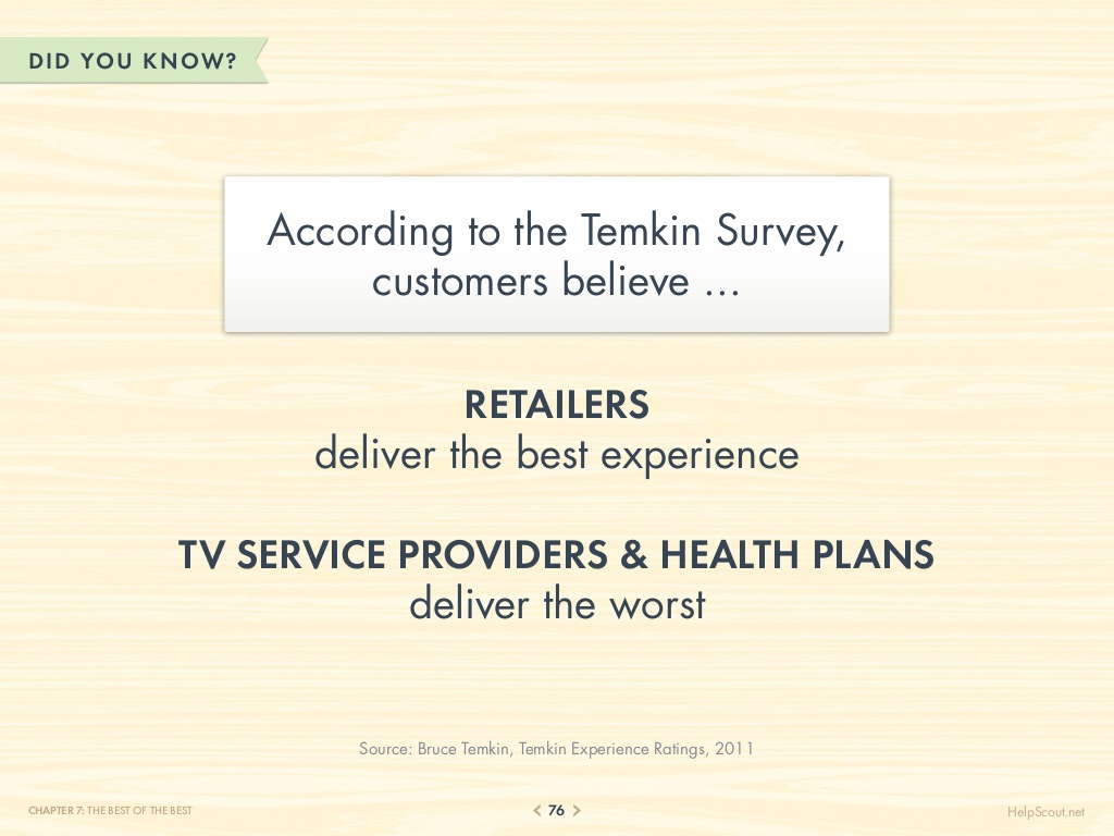 75-customer-service-facts-quotes-statistics-76-1024