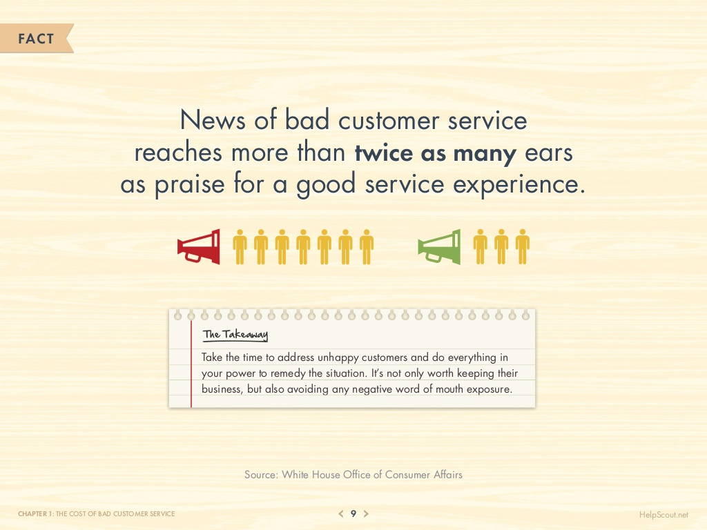75-customer-service-facts-quotes-statistics-9-1024